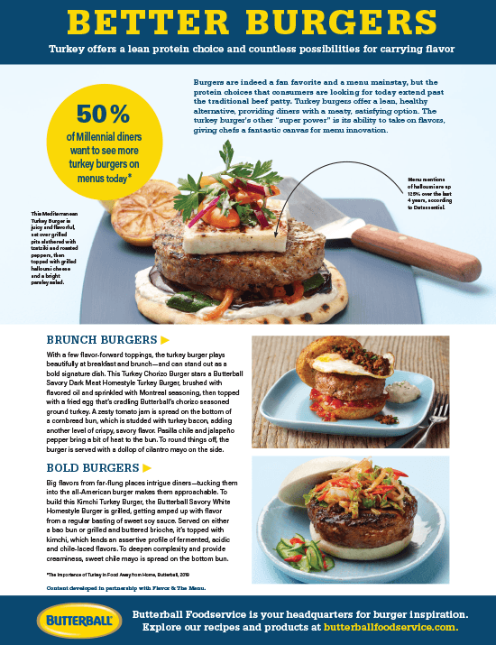 Why Turkey Burgers Beat Beef, Time After Time